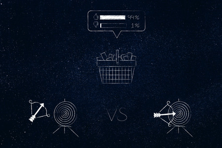 successful or unsuccessful marketing for yout target market conceptual illustration: shopping basket with positive feedback icon with missed vs hit targets below