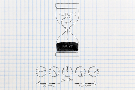 time flies conceptual illustration: group of clocks with too early on time and too late captions and hourglass with clock melting into sand and Future vs past captions Stock Illustration - 104383396