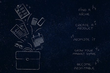 business start-up success conceptual illustration: phases from niche to profits next to office bag with office objects
