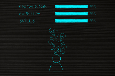 business start-up success conceptual illustration: knowledge expertise and skills bar with person full of ideas below