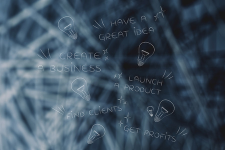 business start-up success conceptual illustration: phases from initial idea to profits with scattered light bulbs symbol of ideas Stock Illustration - 104502026