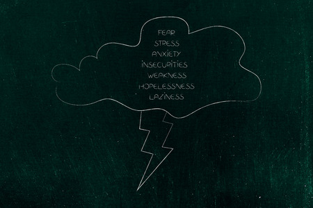 from fear to success conceptual illustration:  list of negative feelings into storm cloud