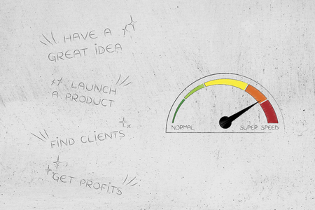 business start-up conceptual illustration: phases from great idea to profits next to speedometer on super speed mode