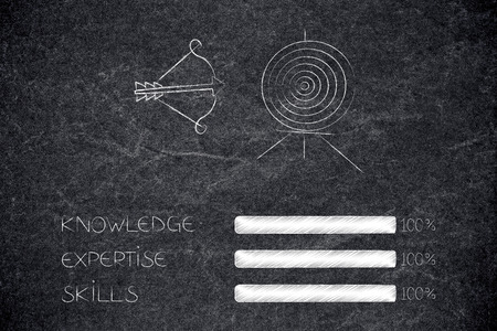 knowledge expertise and skills conceptual illustration: progress bars at 100 per cent next to target and arrow Stockfoto