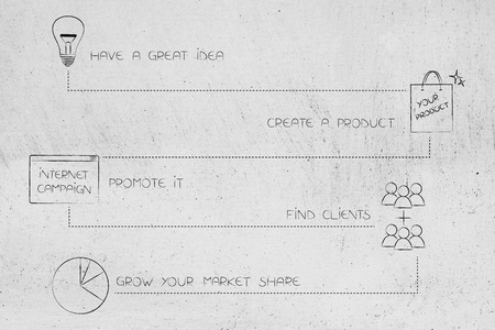business start-up conceptual illustration: path from great idea to market share with icons