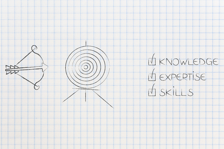 knowledge expertise and skills conceptual illustration: ticked off captions next to target and arrow