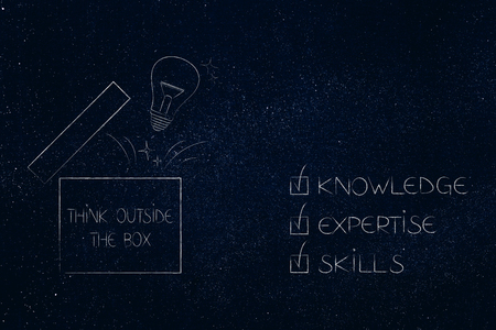 knowledge expertise and skills conceptual illustration: ticked off captions next to Think Outside the box icon with idea lightbulb popping out