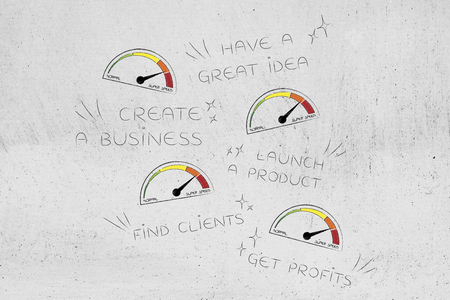 business start-up conceptual illustration: phases from great idea to profits with speedometers on super speed mode Stock Photo