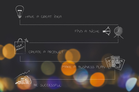 business start-up conceptual illustration: path from great idea to success with icons