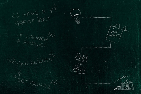 business start-up conceptual illustration: phases from great idea to profits next to lightbulb product clients and cash icons with path Stock Photo