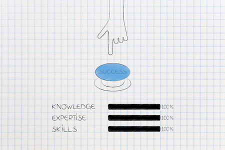 knowledge expertise and skills conceptual illustration: progress bars at 100 per cent next to hand pushing Success button Stock Photo