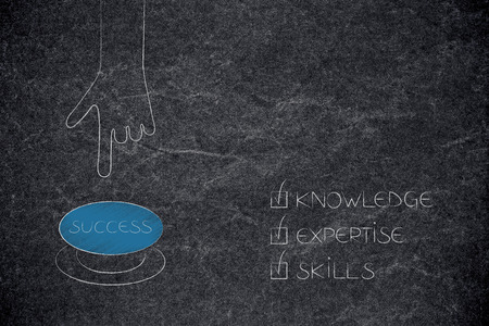 knowledge expertise and skills conceptual illustration: ticked off captions next to hand pushing Success button Stock Photo