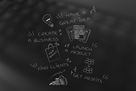 business start-up conceptual illustration: phases from great idea to profits with icons
