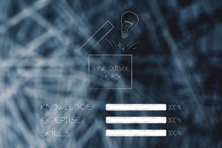 knowledge expertise and skills conceptual illustration: progress bars at 100 per cent next to Think Outside the box icon with idea lightbulb popping out