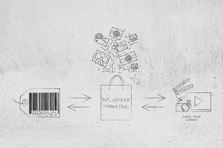 social media marketing conceptual illustration: from brand to influencer bag full of gifts to digital content being produced to promote