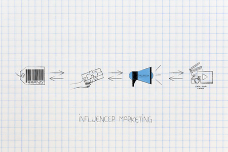social media marketing conceptual illustration: from brand to gifts to influencer megaphone metaphor to digital content published online