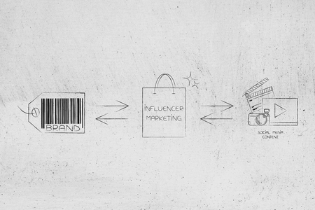social media marketing conceptual illustration: from brand to influencer bag of gifted items and digital content being published Stock Photo
