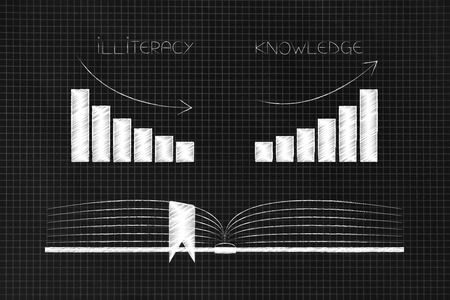 education and studies conceptual illustration: open book with illiteracy stats going down and knowledge going up Foto de archivo