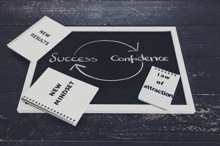 from success to confidence and repeat sign on blackboard with arrows, psychology and mindset shift concept