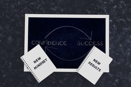 from confidence to success and repeat sign on blackboard with arrows, psychology and mindset shift concept
