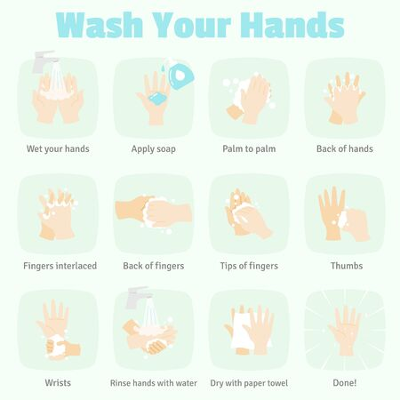 Washing hands steps infographic Çizim