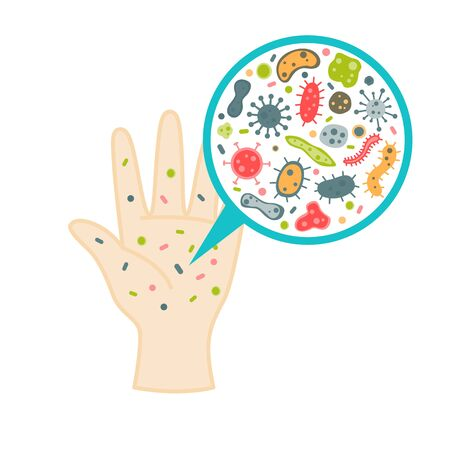 bacteria on hand illustration,hand germs,dirty hand