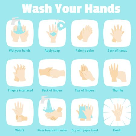 wash your hands steps,vector illustration