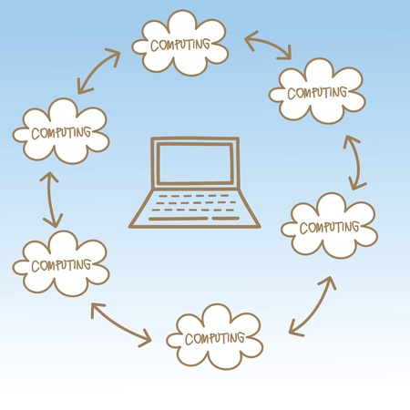 syncing: cartoon drawing of cloud computing concept