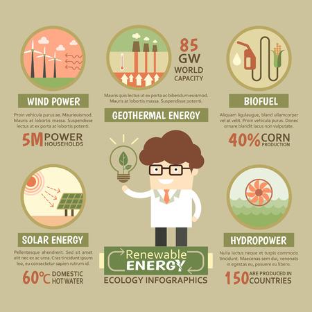再生可能エネルギーの持続可能な生態インフォ グラフィック要素とテンプレート  イラスト・ベクター素材