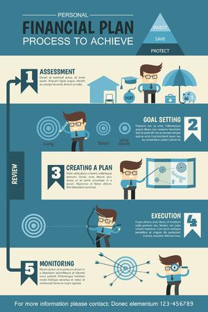 planlama: kişisel finansal planlama infografik ulaşmak için süreci tanımlamak Çizim