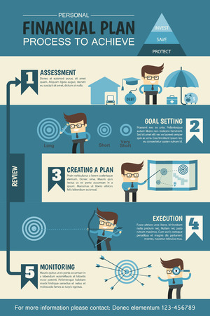 personal financial planning infographic describe process to achieve Ilustrace