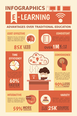 elearning: E-learning infographics about online education advantages over traditional education
