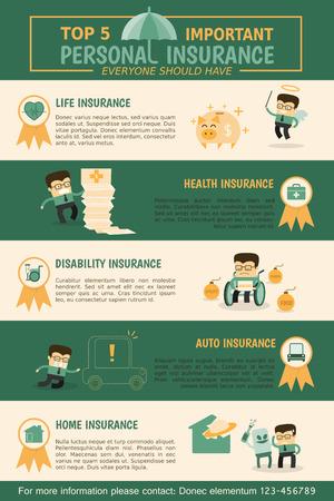 Top 5 des infographies d'assurance personnelle plus importants décrivent maison, voiture, la vie, la santé, les politiques d'assurance-invalidité