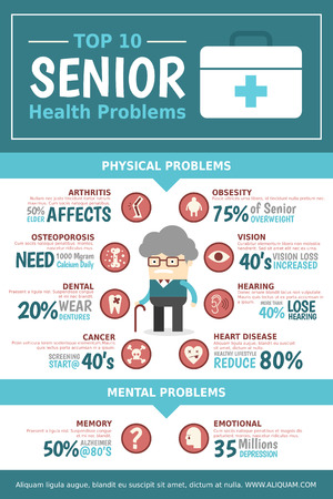 Infographics about top 10 most found senior health problems