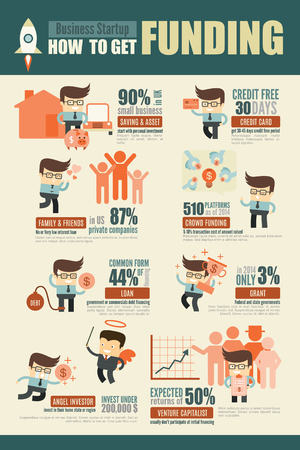 entrepreneur and small business startup funding sources infographics
