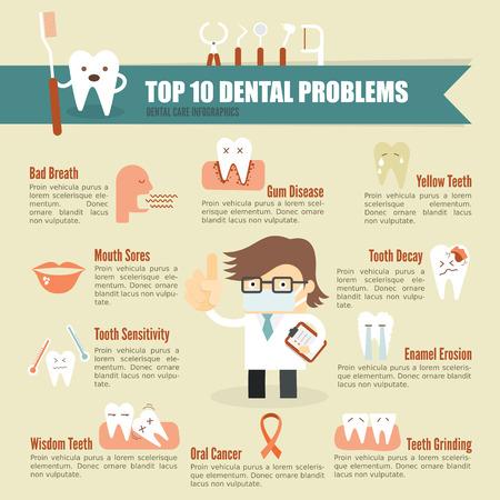 dientes caricatura: Problema dental cuidado de la salud infografía