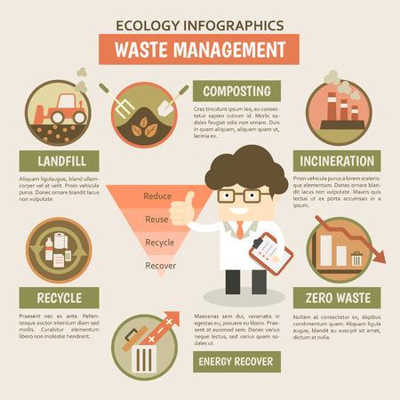 reduce reutiliza recicla: Infograf�a de gesti�n de residuos para Reducir Reutilizar Reciclar reducir Vectores
