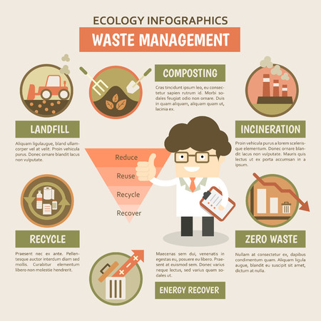 cleaning planet: waste management infographics for reduce reuse recycle reduce