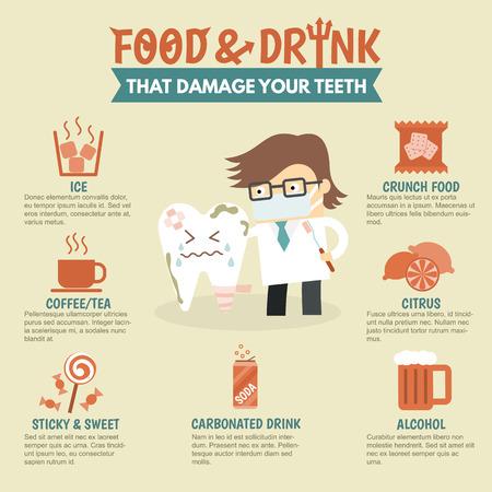 dientes caricatura: comida y bebida daños dientes asistencia sanitaria problema dental infografía