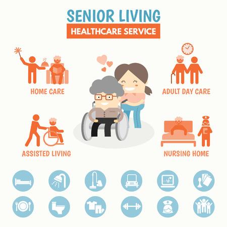 ancianos caminando: Mayor atención de salud Living opción de servicio de infografía