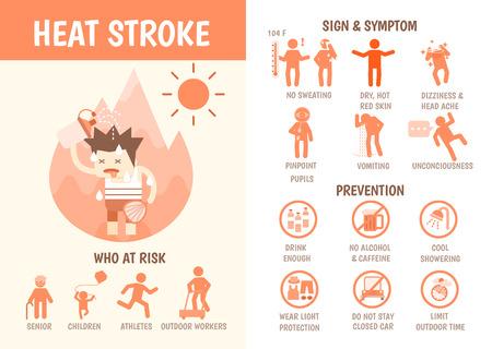 gesundheit: Gesundheitsinfografiken über Hitzschlag Risiko Zeichen und Symptome und Prävention Illustration