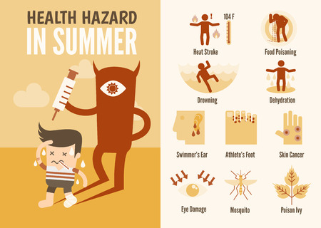 hazard damage: health care infographics about summer health hazard