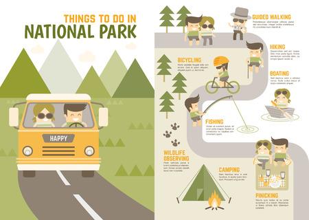 acampar: personaje de dibujos animados infografía sobre las cosas que disfrutar en el parque nacional
