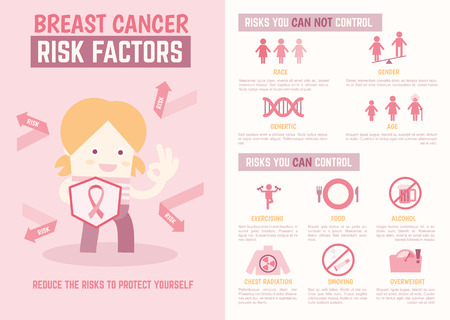 breast: breast cancer risk factors infographics, health care and medical information Illustration