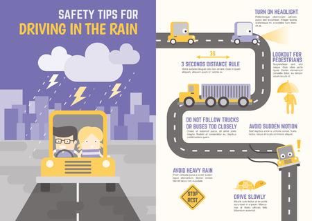 manejando: personaje de dibujos animados infografía sobre consejos de seguridad para la conducción bajo la lluvia