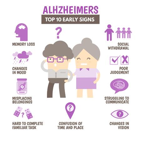 enfermedades mentales: cuidado de la salud infografía sobre los primeros signos de la enfermedad de Alzheimer