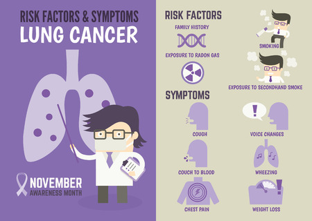 radon: infographics cartoon character about lung cancer risk factors and symptoms
