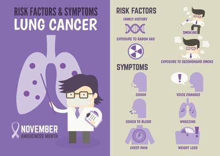 tosa: personaje de dibujos animados infograf�a sobre los factores de riesgo y s�ntomas de c�ncer de pulm�n