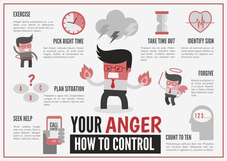 enojo: infografía personaje de dibujos animados sobre el manejo de la ira