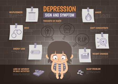 ansiedad: cuidado de la salud acerca de infografía muestra de la depresión y los síntomas